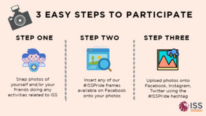 3-steps-to-participate